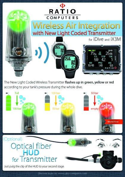 Ratio air integration Sonda Transmitter
